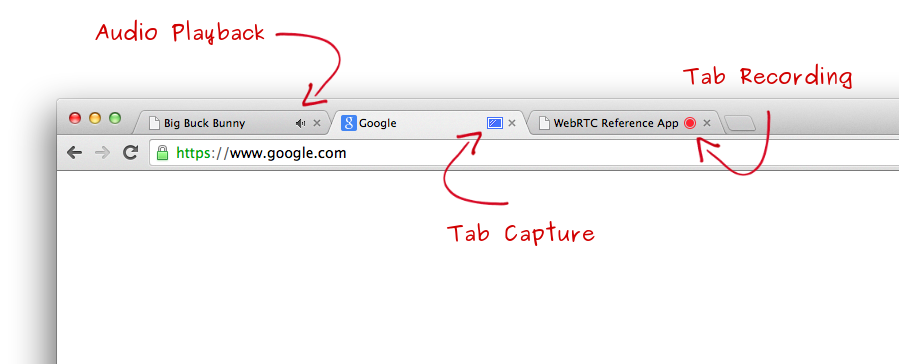 Figure 3. Chrome UI Indicators